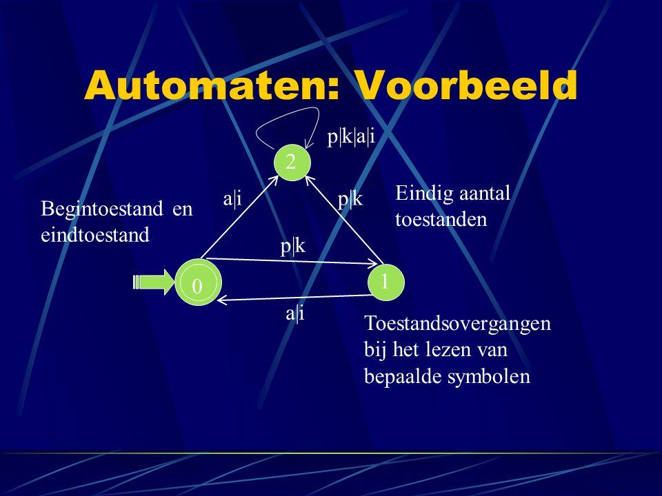Automaten: Voorbeeld 0 1 p|k a|i Begintoestand en eindtoestand Eindig aantal toestanden Toestandsovergangen bij het lezen van bepaalde symbolen 2 a|ip|k p|k|a|i