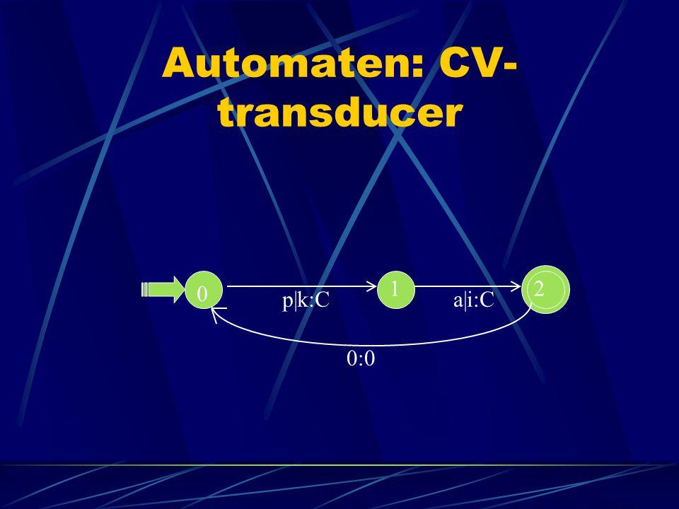 Automaten: CV- transducer 0 1 p|k:Ca|i:C 2 0:0