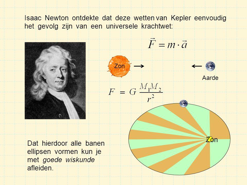 Isaac Newton ontdekte dat deze wetten van Kepler eenvoudig het gevolg zijn van een universele krachtwet: Zon Aarde Dat hierdoor alle banen ellipsen vo