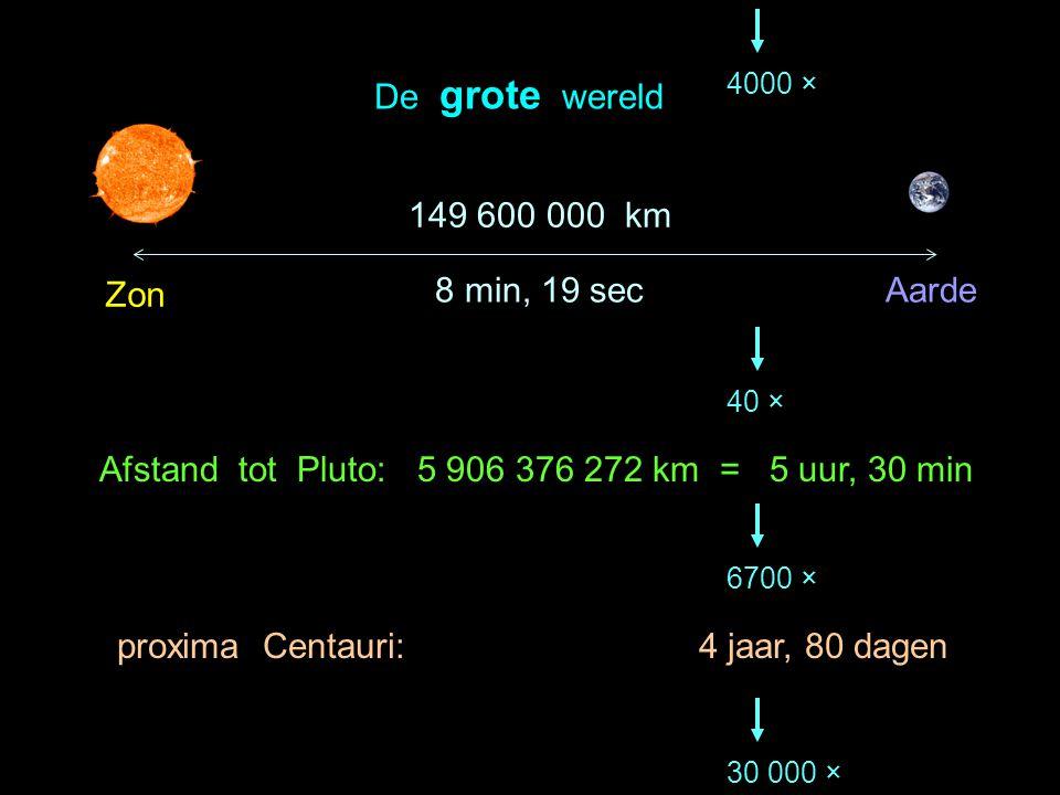149 600 000 km 8 min, 19 sec Zon Aarde Afstand tot Pluto: 5 906 376 272 km = 5 uur, 30 min De grote wereld proxima Centauri: 4 jaar, 80 dagen 40 × 670