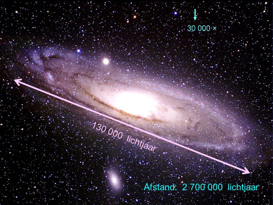 Afstand: 2 700 000 lichtjaar 130 000 lichtjaar 30 000 ×
