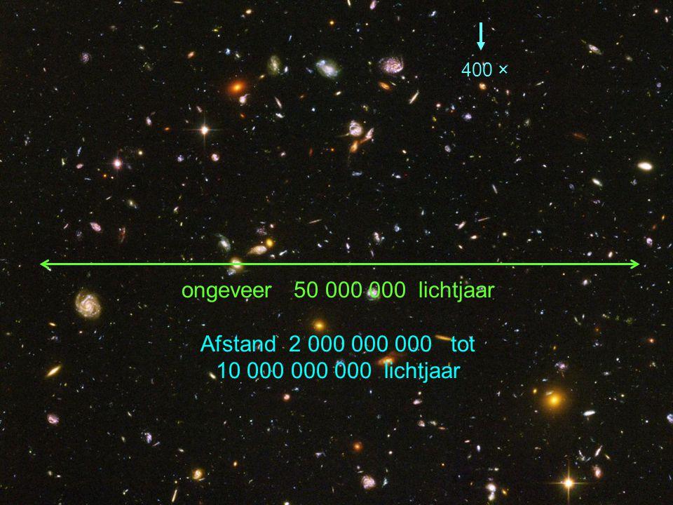 ongeveer 50 000 000 lichtjaar Afstand 2 000 000 000 tot 10 000 000 000 lichtjaar 400 ×