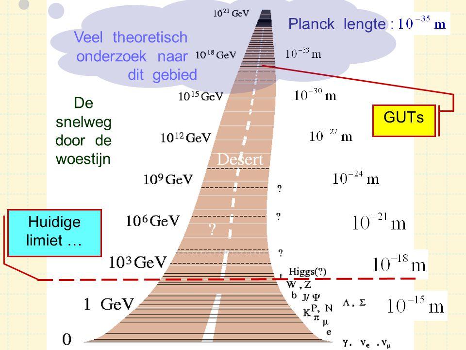 De snelweg door de woestijn Huidige limiet … GUTs Planck lengte : Veel theoretisch onderzoek naar dit gebied