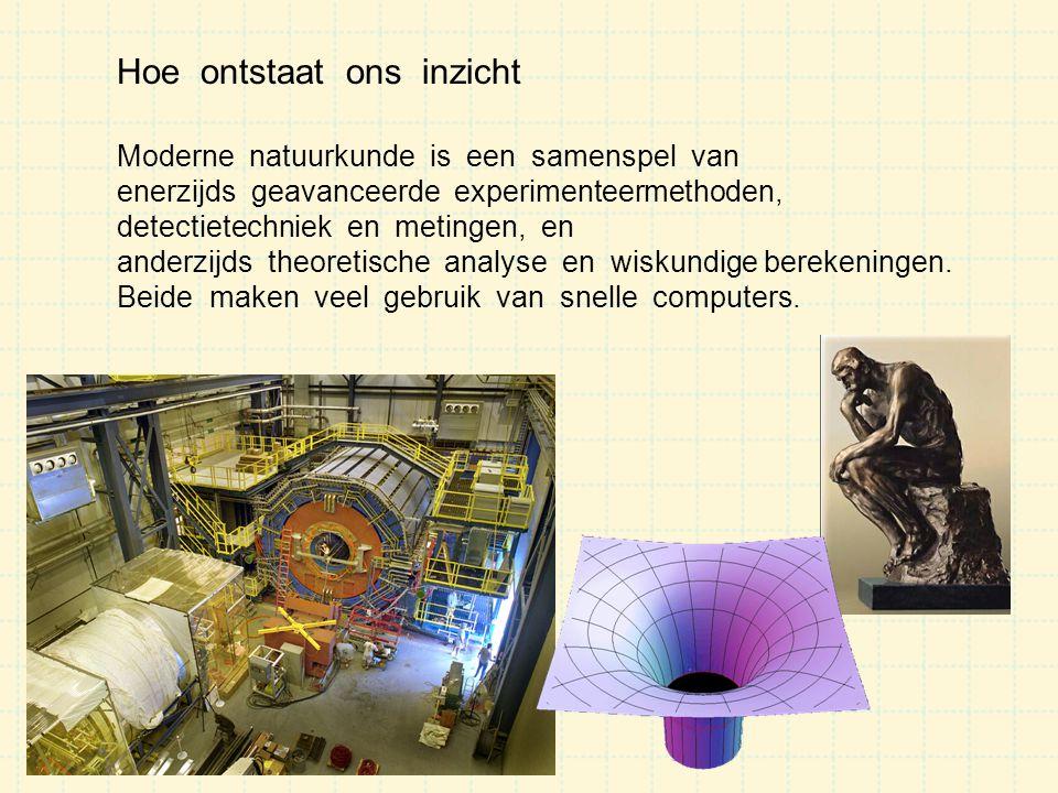 Hoe ontstaat ons inzicht Moderne natuurkunde is een samenspel van enerzijds geavanceerde experimenteermethoden, detectietechniek en metingen, en ander