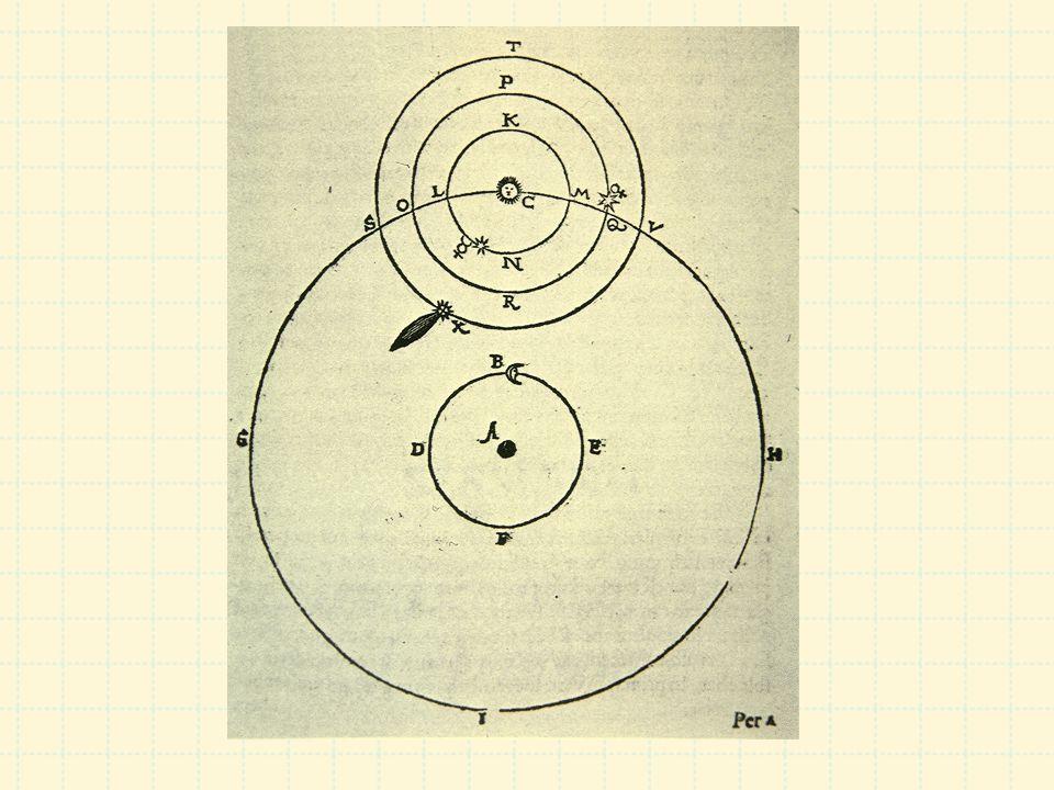 Korte geschiedenis van het heelal Tijd Grootte Energie/deeltje.