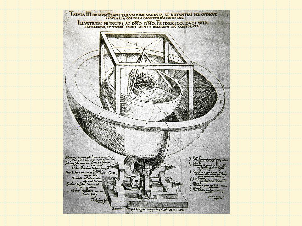 Johannes Kepler (1571-1630) Geboren in Swabia, Zuidwest Duitsland.