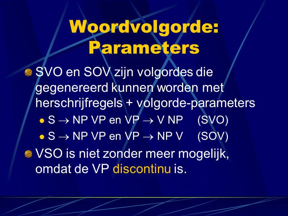 Woordvolgorde: Parameters SVO en SOV zijn volgordes die gegenereerd kunnen worden met herschrijfregels + volgorde-parameters S  NP VP en VP  V NP(SV