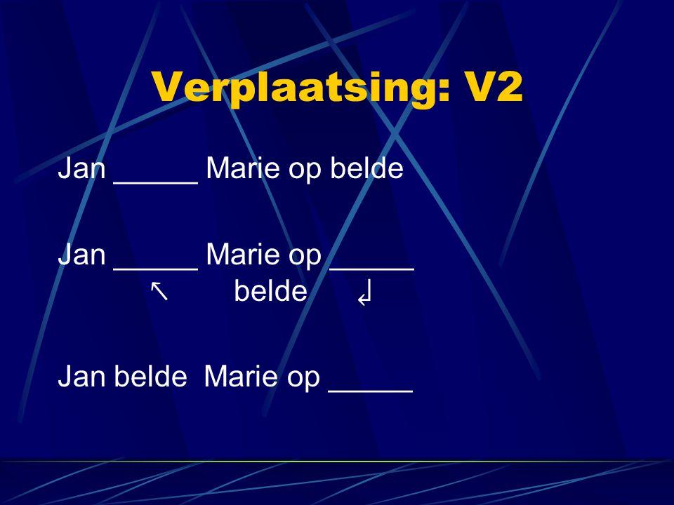 Verplaatsing: V2 Jan _____ Marie op belde Jan _____ Marie op _____ ↖ belde ↲ Jan belde Marie op _____