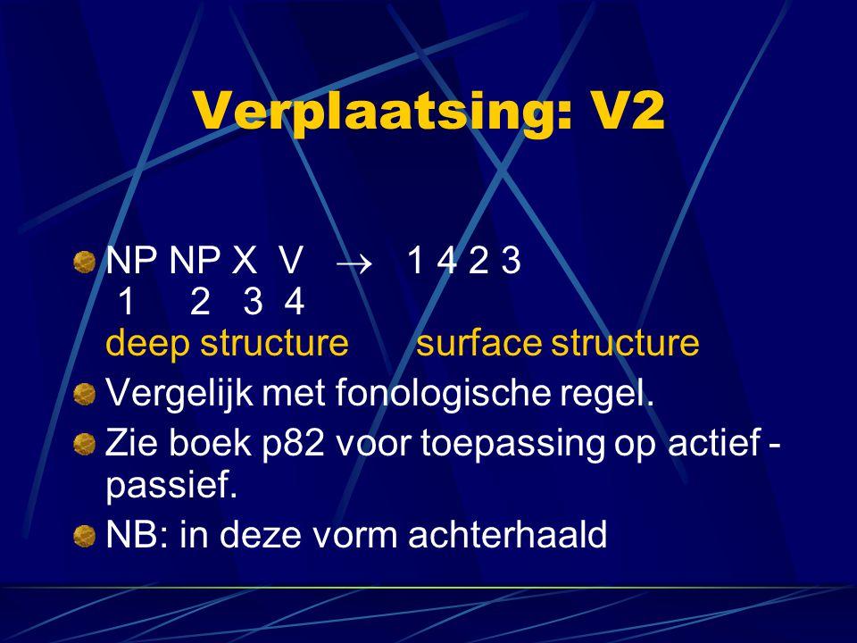 Verplaatsing: V2 NP NP X V  1 4 2 3 1 2 3 4 deep structuresurface structure Vergelijk met fonologische regel. Zie boek p82 voor toepassing op actief