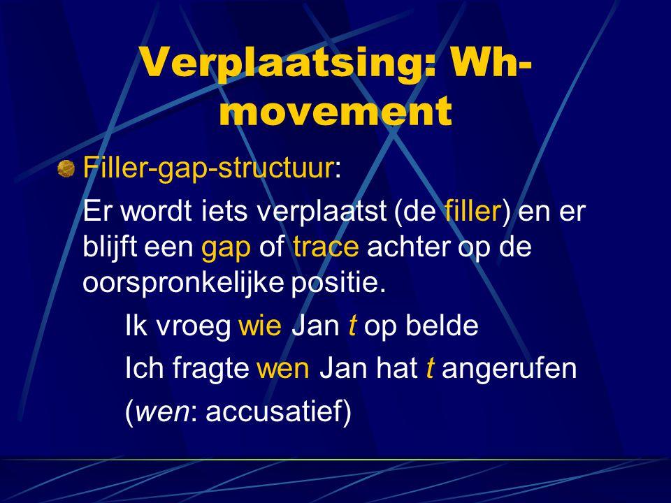 Verplaatsing: Wh- movement Filler-gap-structuur: Er wordt iets verplaatst (de filler) en er blijft een gap of trace achter op de oorspronkelijke posit
