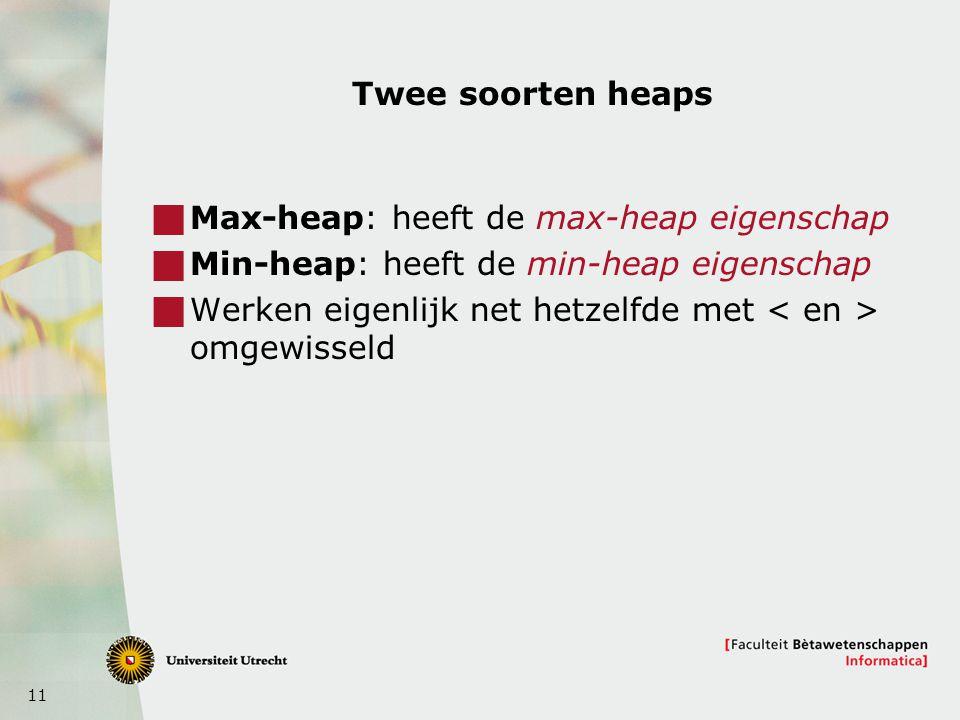 11 Twee soorten heaps  Max-heap: heeft de max-heap eigenschap  Min-heap: heeft de min-heap eigenschap  Werken eigenlijk net hetzelfde met omgewisseld