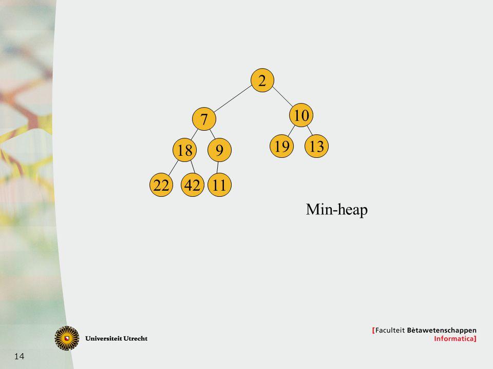 14 2 7 18 224211 9 10 1913 Min-heap
