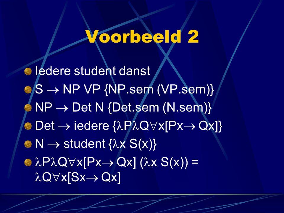 Voorbeeld 2 Iedere student danst S  NP VP {NP.sem (VP.sem)} NP  Det N {Det.sem (N.sem)} Det  iedere { P Q  x[Px  Qx]} N  student { x S(x)} P Q 