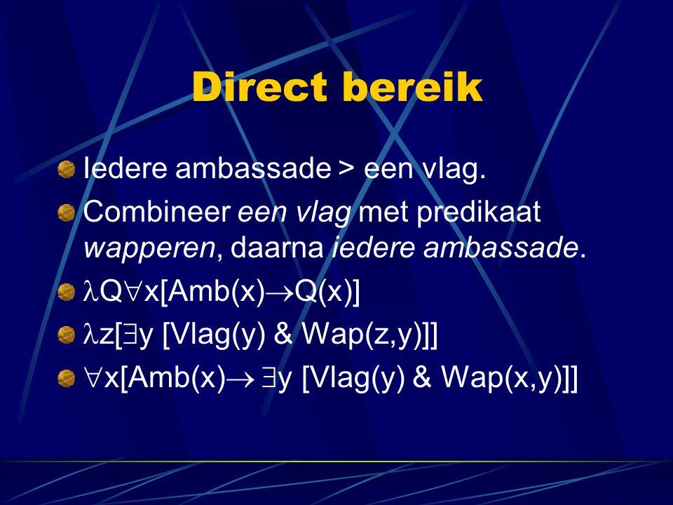 Direct bereik Iedere ambassade > een vlag. Combineer een vlag met predikaat wapperen, daarna iedere ambassade. Q  x[Amb(x)  Q(x)] z[  y [Vlag(y) &