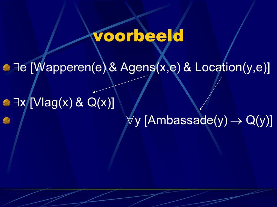 voorbeeld  e [Wapperen(e) & Agens(x,e) & Location(y,e)]  x [Vlag(x) & Q(x)]  y [Ambassade(y)  Q(y)]
