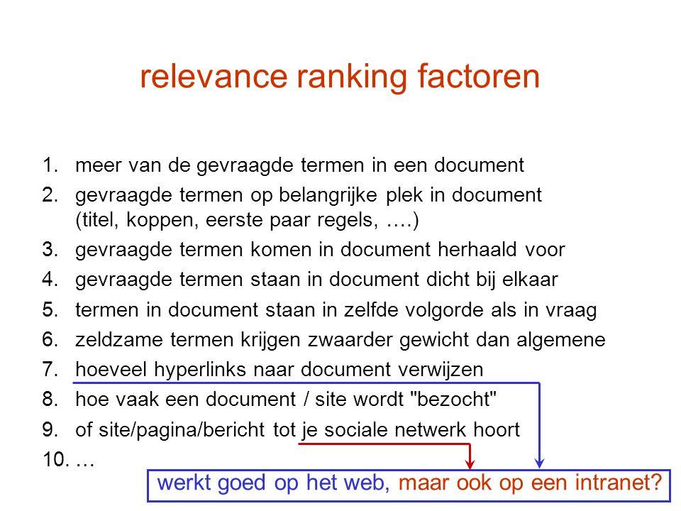 relevance ranking factoren 1.meer termen 2.termen in titel/kop/begin 3.termen herhaald 4.termen dicht bij elkaar 5.termen in volgorde 6.zeldzame termen zwaarder 7.hyperlinks naar document 8.bezoek aan document 9.in sociale netwerk  meer concepten ge-AND  hoger term-gewicht  juiste verband  belang specifieke term  (kwaliteit) [alleen als er links zijn]  (kwaliteit)  (context) [alleen op open web]