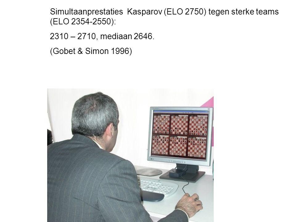 Simultaanprestaties Kasparov (ELO 2750) tegen sterke teams (ELO 2354-2550): 2310 – 2710, mediaan 2646. (Gobet & Simon 1996)