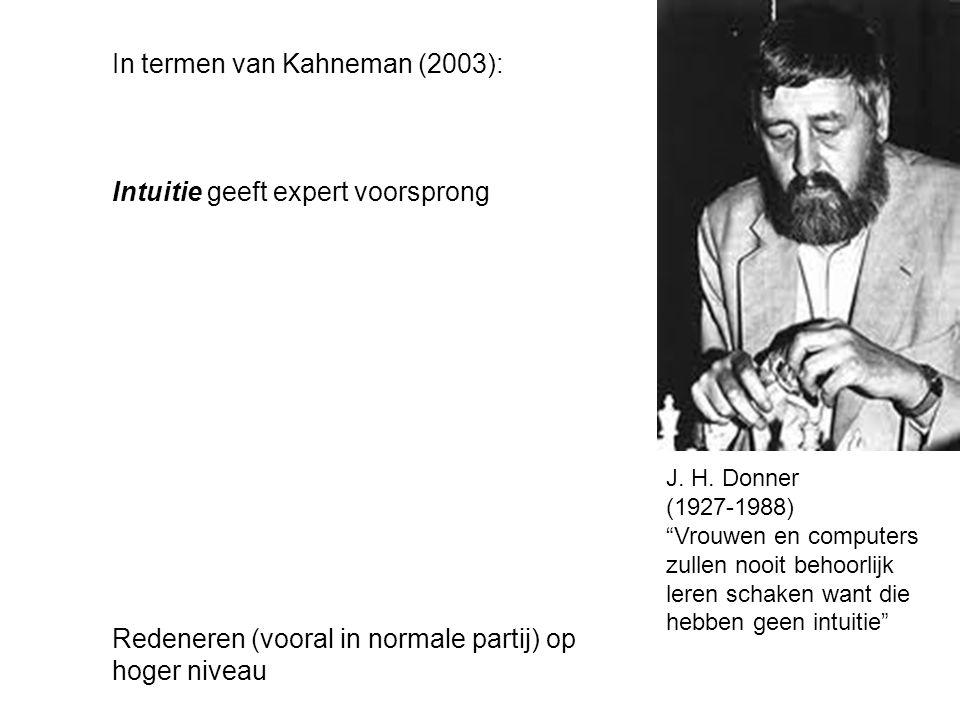 """In termen van Kahneman (2003): Intuitie geeft expert voorsprong Redeneren (vooral in normale partij) op hoger niveau J. H. Donner (1927-1988) """"Vrouwen"""