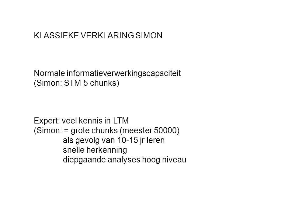 KLASSIEKE VERKLARING SIMON Normale informatieverwerkingscapaciteit (Simon: STM 5 chunks) Expert: veel kennis in LTM (Simon: = grote chunks (meester 50000) als gevolg van 10-15 jr leren snelle herkenning diepgaande analyses hoog niveau