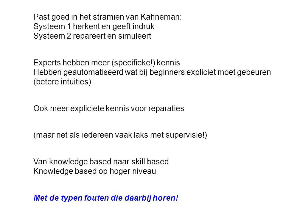 Past goed in het stramien van Kahneman: Systeem 1 herkent en geeft indruk Systeem 2 repareert en simuleert Experts hebben meer (specifieke!) kennis Hebben geautomatiseerd wat bij beginners expliciet moet gebeuren (betere intuities) Van knowledge based naar skill based Knowledge based op hoger niveau Ook meer expliciete kennis voor reparaties (maar net als iedereen vaak laks met supervisie!) Met de typen fouten die daarbij horen!