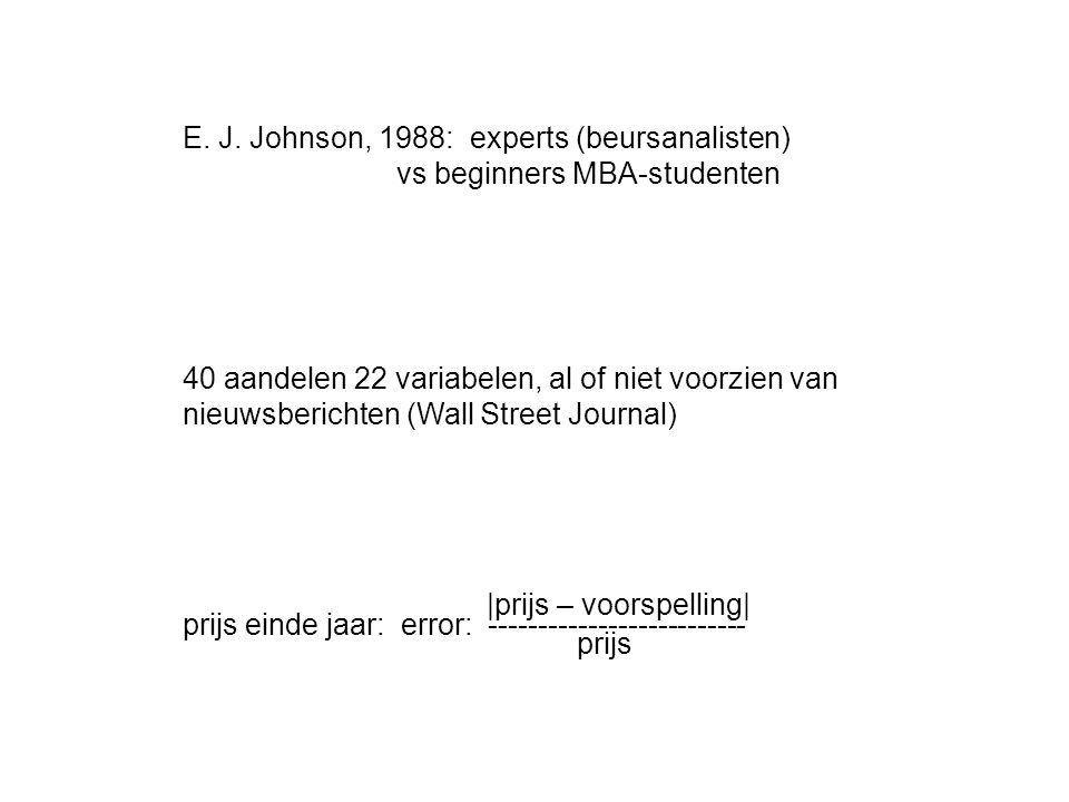 E. J. Johnson, 1988: experts (beursanalisten) vs beginners MBA-studenten 40 aandelen 22 variabelen, al of niet voorzien van nieuwsberichten (Wall Stre