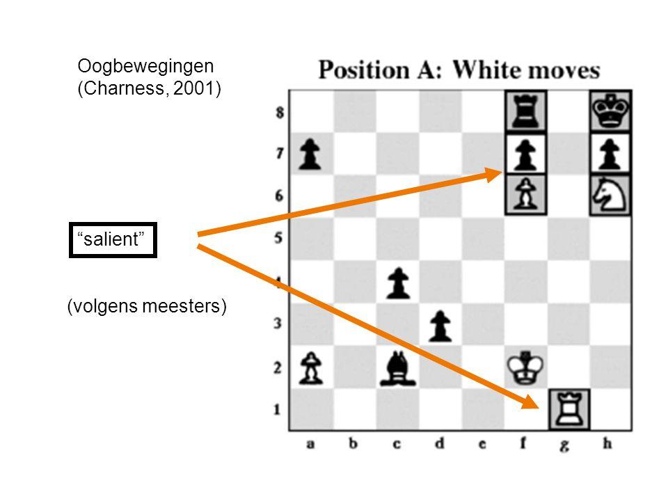 Oogbewegingen (Charness, 2001) salient (volgens meesters)