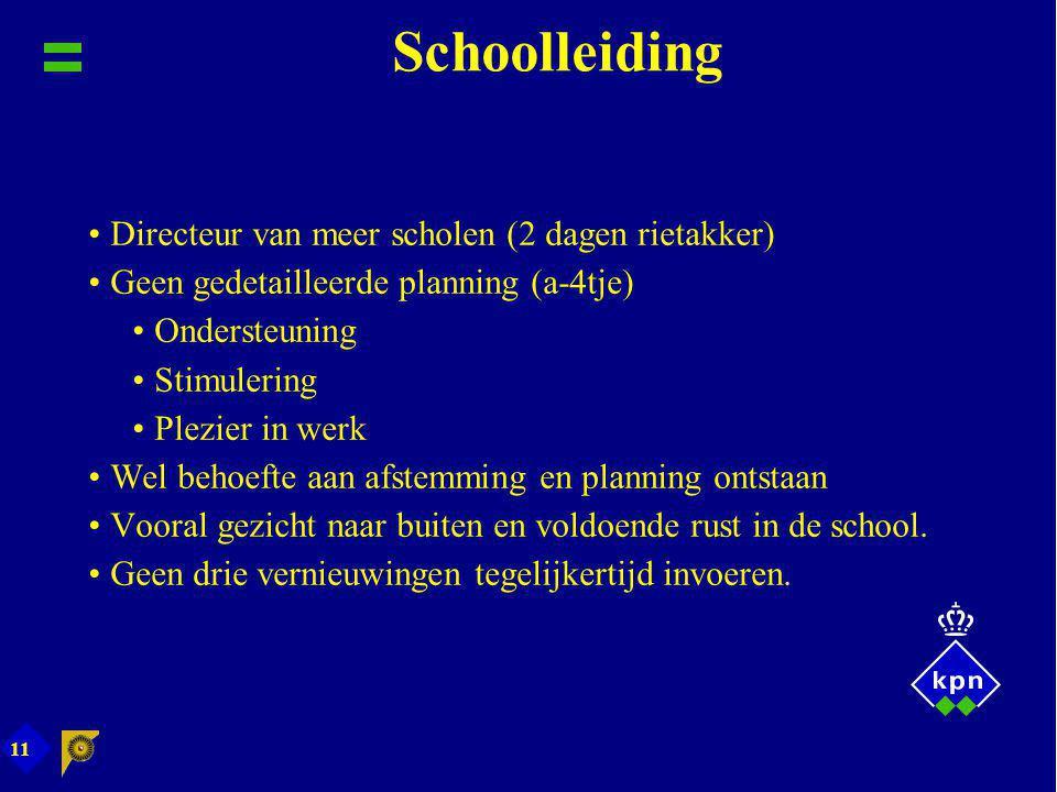 11 Schoolleiding Directeur van meer scholen (2 dagen rietakker) Geen gedetailleerde planning (a-4tje) Ondersteuning Stimulering Plezier in werk Wel be