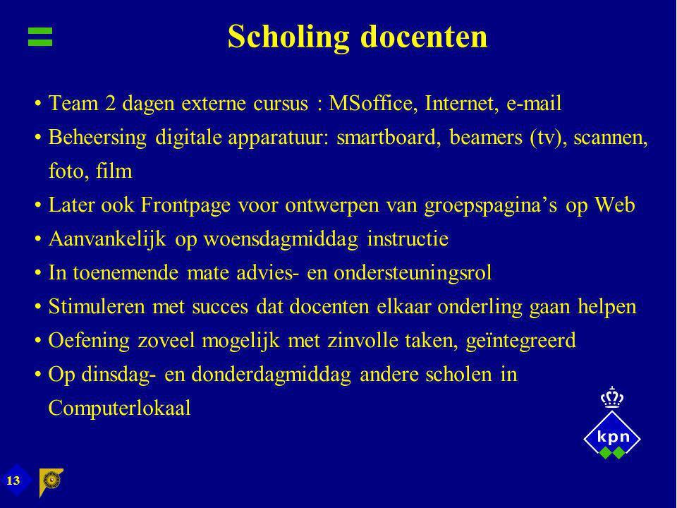 13 Scholing docenten Team 2 dagen externe cursus : MSoffice, Internet, e-mail Beheersing digitale apparatuur: smartboard, beamers (tv), scannen, foto,