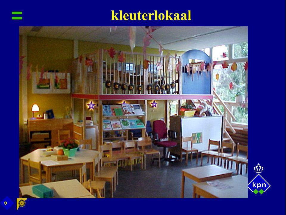 10 Driejarig project Start op de school 23 augustus 2000 School besliste over de inrichting Netwerk in school (draad en –loos) Server en breedband verbinding naar buiten Systeembeheerder van KPN ICT-begeleider / coördinator voor 4 dagen per week