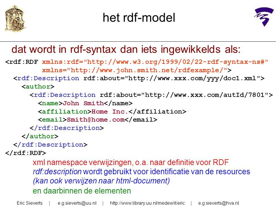 het rdf-model Eric Sieverts | e.g.sieverts@uu.nl | http://www.library.uu.nl/medew/it/eric | e.g.sieverts@hva.nl dat wordt in rdf-syntax dan iets ingew