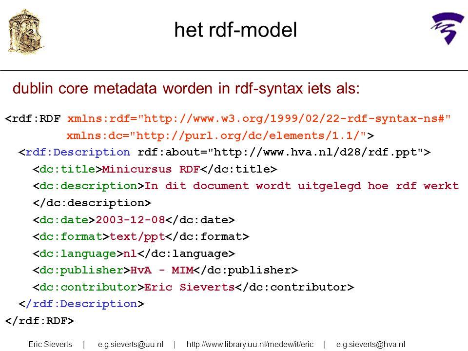 het rdf-model Eric Sieverts | e.g.sieverts@uu.nl | http://www.library.uu.nl/medew/it/eric | e.g.sieverts@hva.nl dublin core metadata worden in rdf-syn