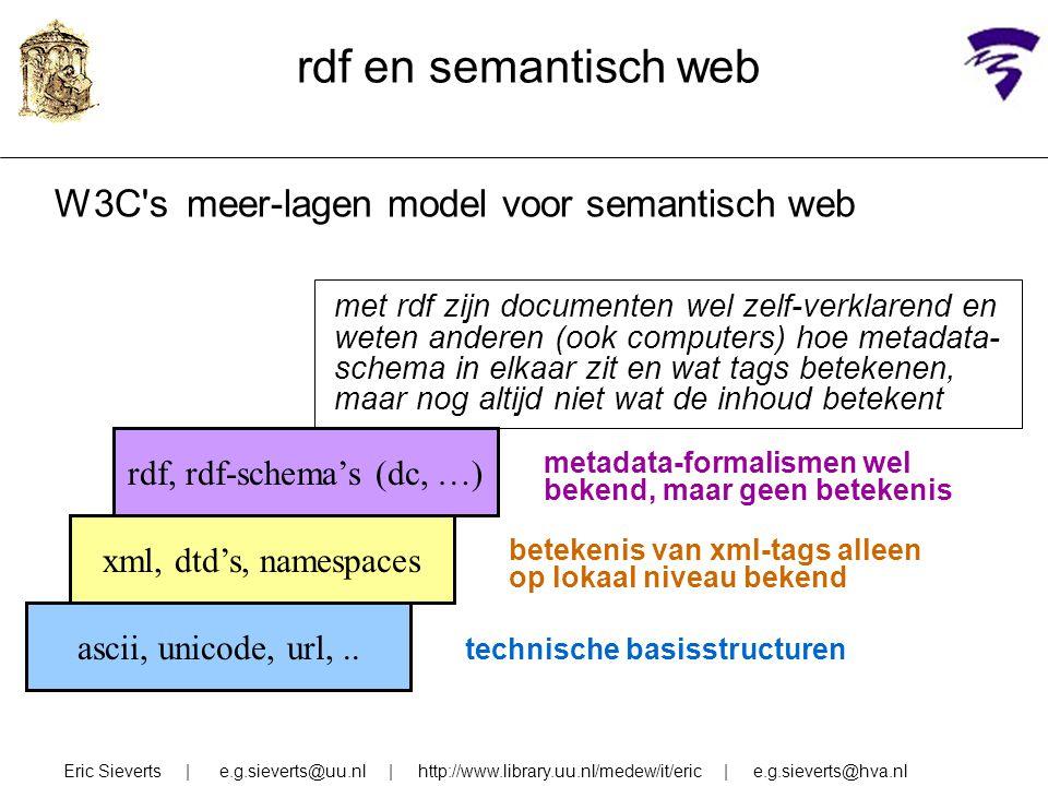 rdf en semantisch web Eric Sieverts | e.g.sieverts@uu.nl | http://www.library.uu.nl/medew/it/eric | e.g.sieverts@hva.nl ascii, unicode, url,.. xml, dt