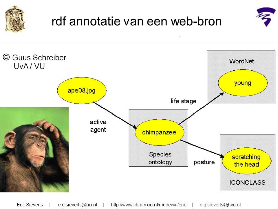 © Guus Schreiber UvA / VU Eric Sieverts | e.g.sieverts@uu.nl | http://www.library.uu.nl/medew/it/eric | e.g.sieverts@hva.nl rdf annotatie van een web-