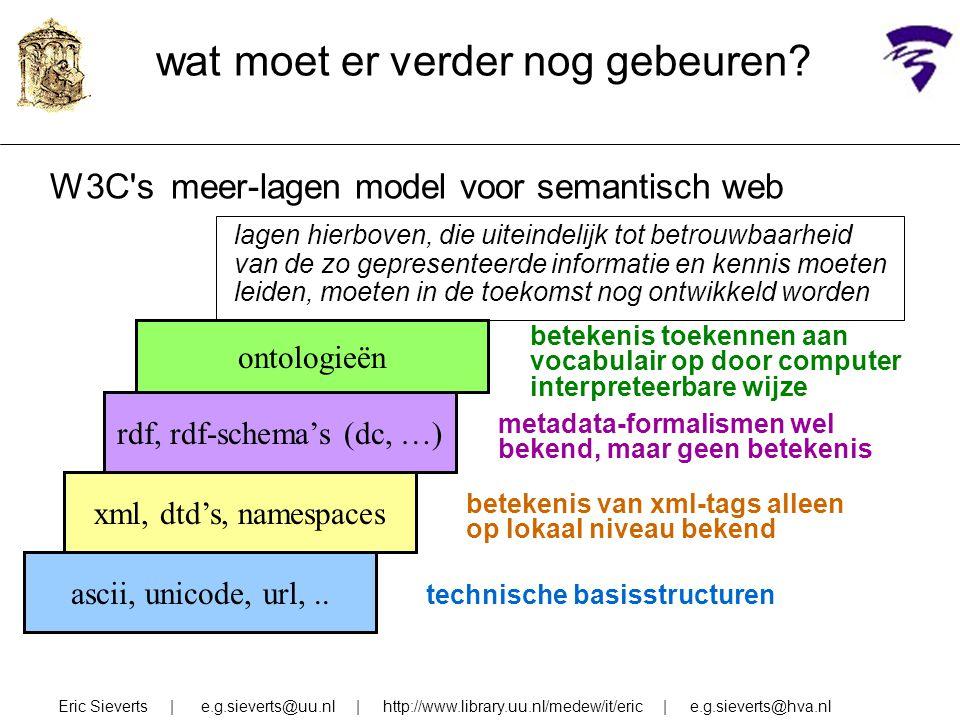 wat moet er verder nog gebeuren? Eric Sieverts | e.g.sieverts@uu.nl | http://www.library.uu.nl/medew/it/eric | e.g.sieverts@hva.nl ascii, unicode, url