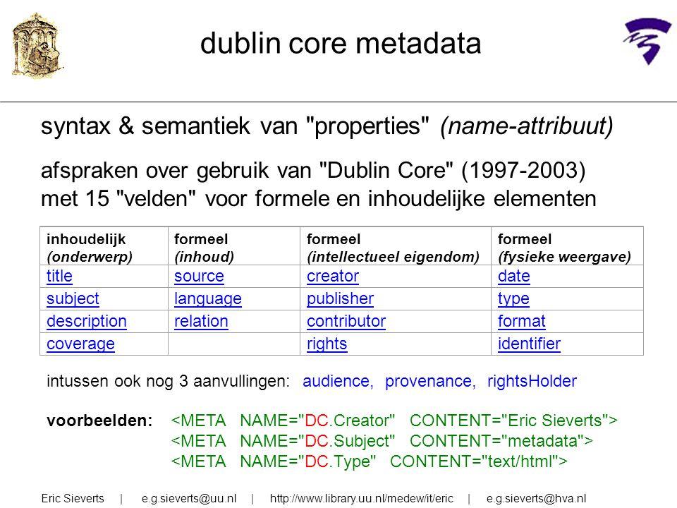 dublin core metadata syntax & semantiek van