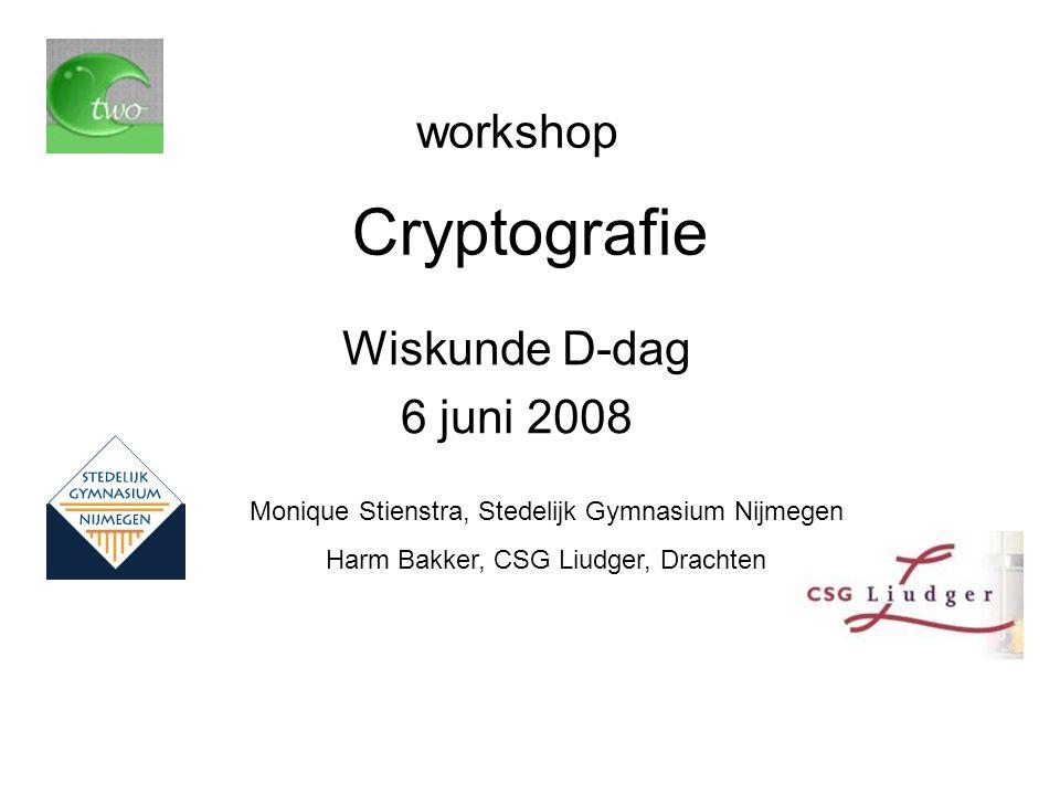 Programma Wat is cryptografie.