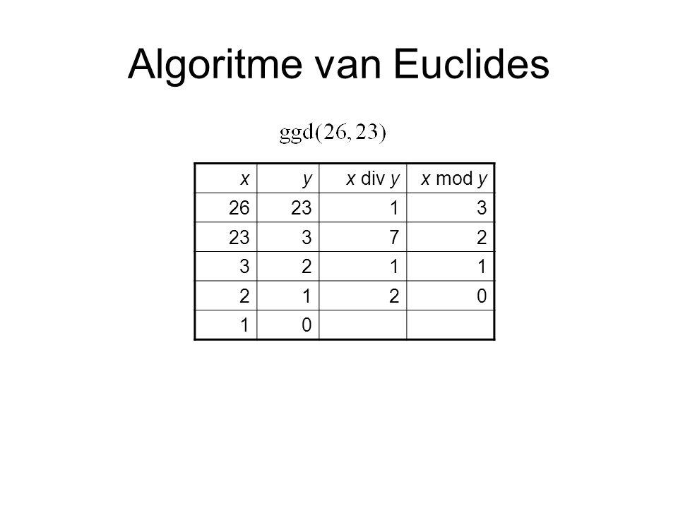 Uitbreiding van Euclides xyx div yx mod yabuv 262313 372 3211 2121 10 Invariant: