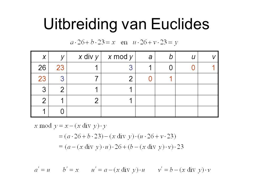 Uitbreiding van Euclides xyx div yx mod yabuv 2623131001 37201 3211 2121 10