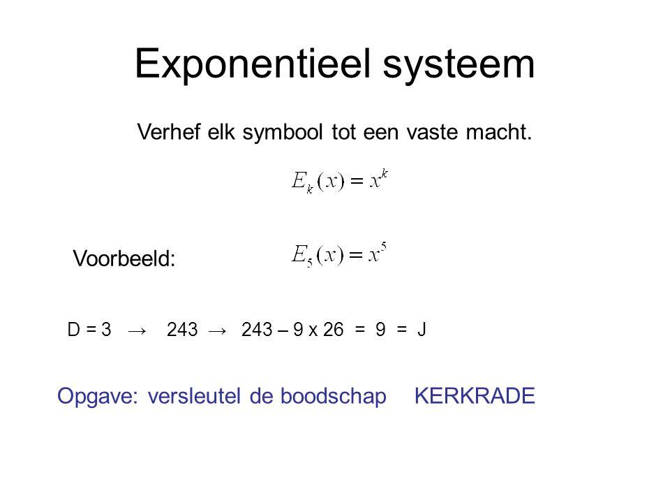 KERKRADE K10→100000→4→E E4→1024→10→K R17→1419857→23→X K10→100000→4→E R17→1419857→23→X A0→0→0→A D3→243→9→J E4→1024→10→K