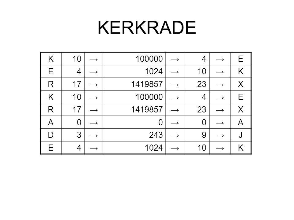 Exponentieel systeem Zijn alle waarden bruikbaar in de encryptiefunctie .