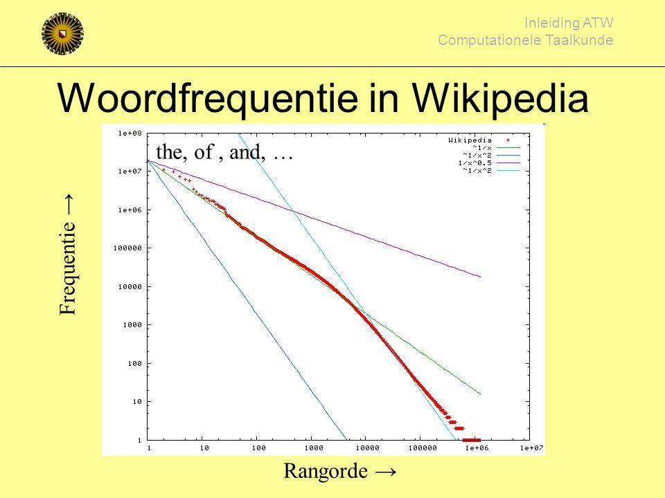 Inleiding ATW Computationele Taalkunde Woordfrequentie Sommige woorden zijn heel frequent –welke? Heel veel woorden zijn infrequent Shakespeare gebrui