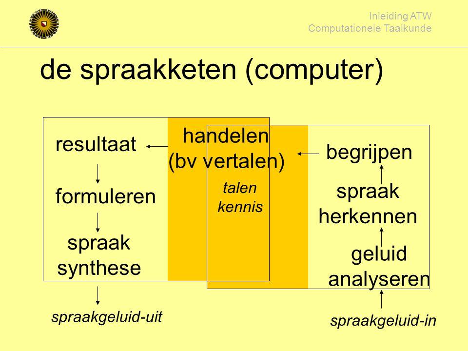 Inleiding ATW Computationele Taalkunde de spraakketen spreker luisteraar taal- kennis spraakgeluid bedoelen formuleren spreken begrijpen verstaan hore
