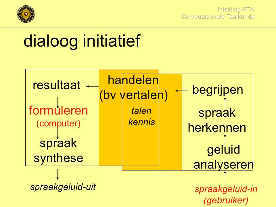 Inleiding ATW Computationele Taalkunde de spraakketen (computer) talen kennis spraakgeluid-in resultaat formuleren spraak synthese begrijpen spraak he