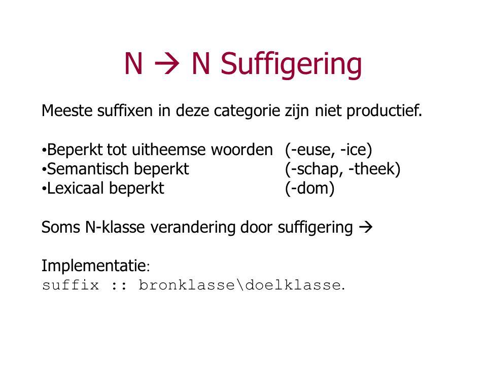 N  N Suffigering Meeste suffixen in deze categorie zijn niet productief. Beperkt tot uitheemse woorden(-euse, -ice) Semantisch beperkt (-schap, -thee