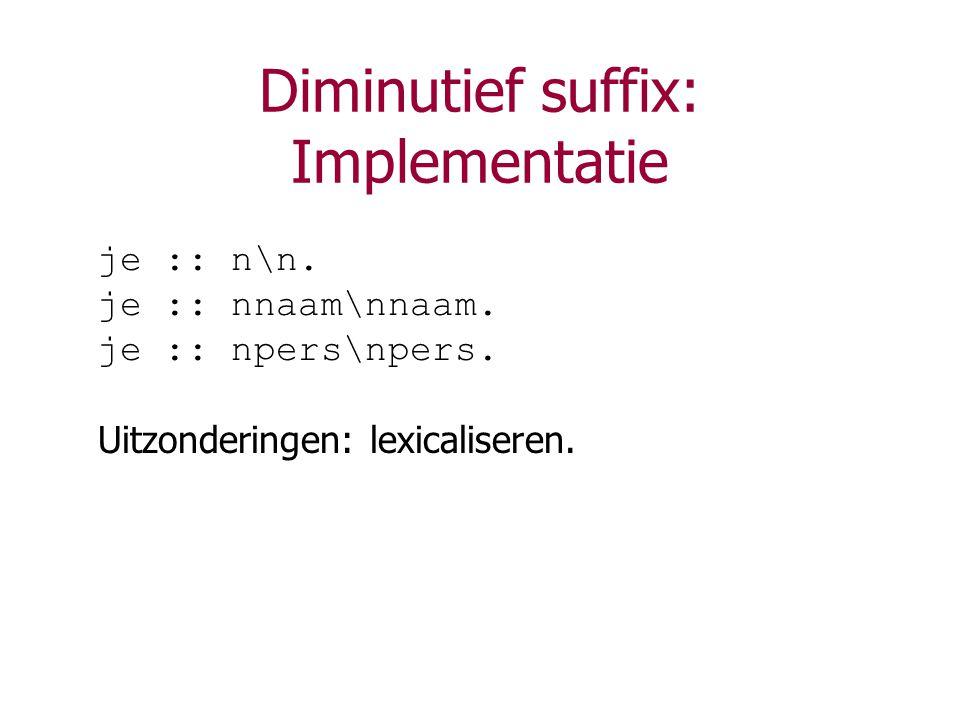 Diminutief suffix: Implementatie je :: n\n. je :: nnaam\nnaam. je :: npers\npers. Uitzonderingen: lexicaliseren.