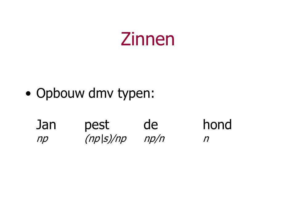Diminutief suffix (-je, -tje, -etje, -kje, -pje) Wel productief, sterk afhankelijk van N-klasse.