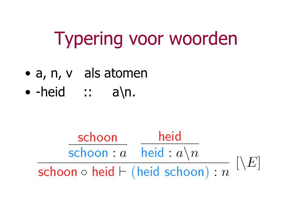 Typering voor woorden a, n, v als atomen -heid ::a\n.