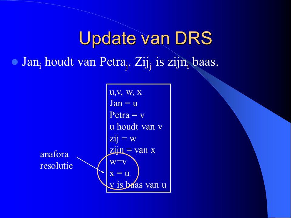 Update van DRS Jan i houdt van Petra j. Zij j is zijn i baas. u,v, w, x Jan = u Petra = v u houdt van v zij = w zijn = van x w=v x = u v is baas van u