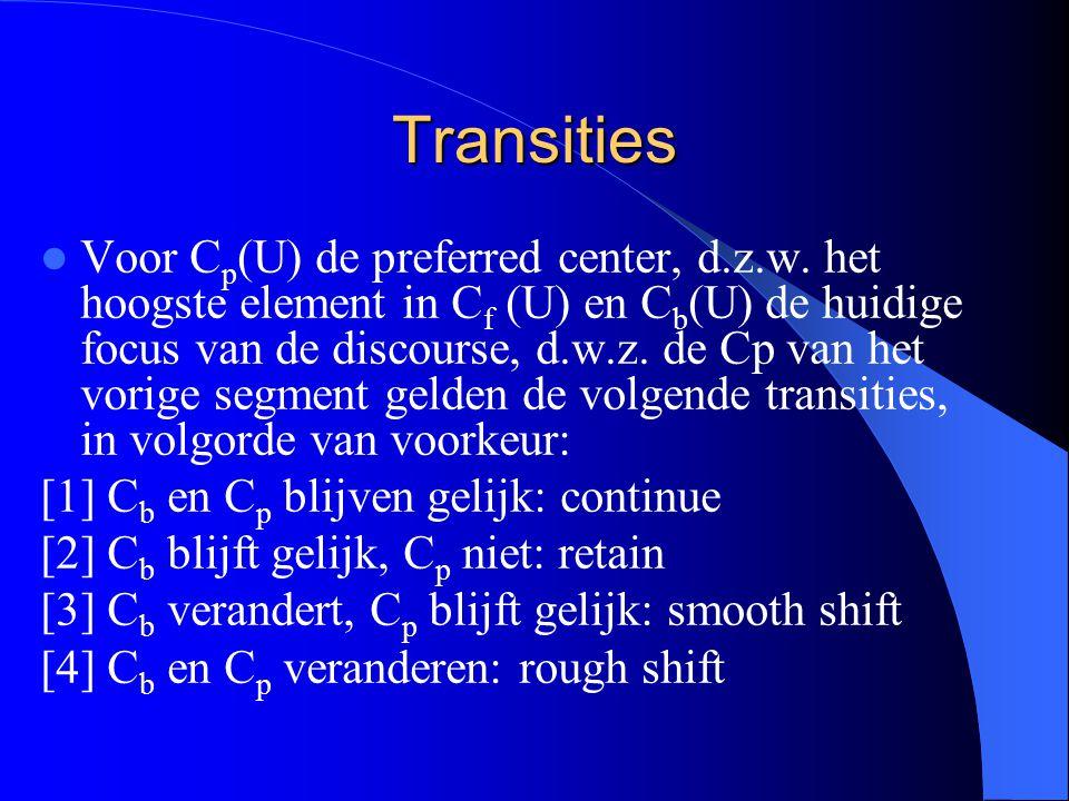 Transities Voor C p (U) de preferred center, d.z.w.
