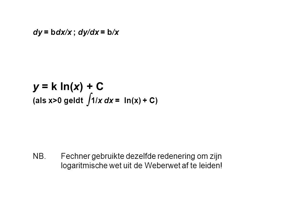 dy = bdx/x ; dy/dx = b/x y = k ln(x) + C (als x>0 geldt 1/x dx = ln(x) + C) ∫ NB.Fechner gebruikte dezelfde redenering om zijn logaritmische wet uit d